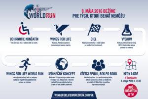 WFL_Infografika_final